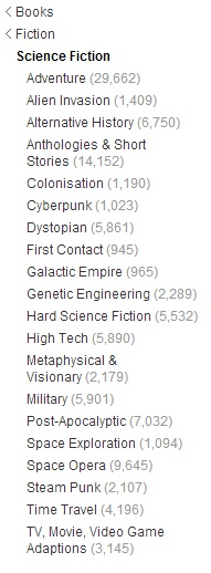 Science Fiction categories on Amazon